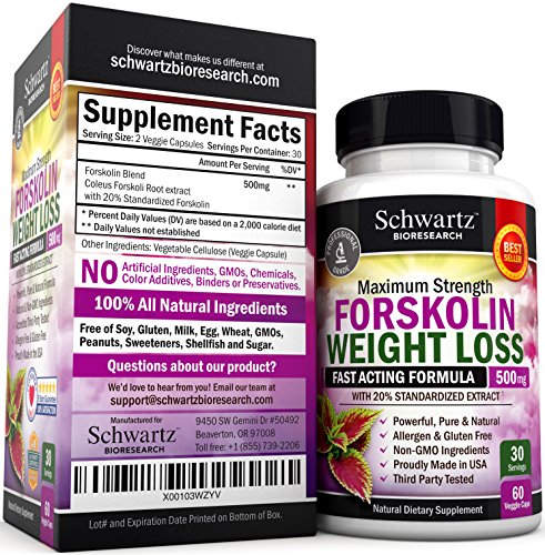 forskolin for weight lose in woman