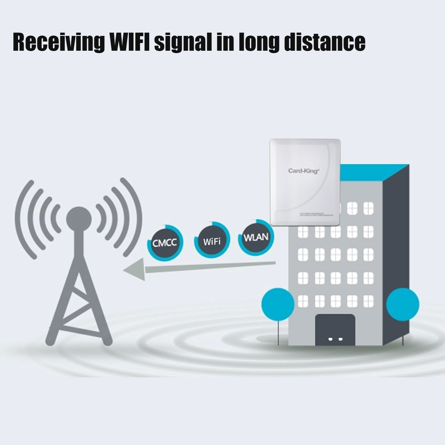 Wifi Adapter 300Mbps Wifi Extender Long Range Indoor Outdoor with 20dBi High Gain Antenna for Windows / Mac