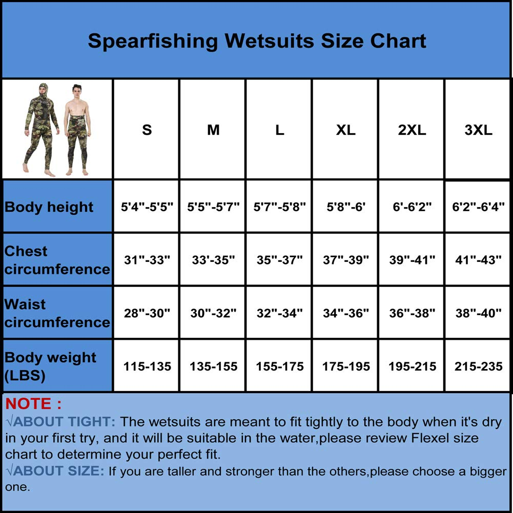 Flexel Camo Spearfishing Wetsuits Men Premium Camouflage Neoprene 2-Pieces Hoodie Freediving Fullsuit for Scuba Diving Snorkeling Swimming (7mm Grass camo, Large) by Flexel (Image #2)
