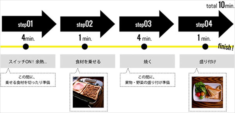Yamazen (YAMAZEN) multi Sand maker (with hot sand Taiyaki plate) White YHS-X700-2N (W) by Yamazen (YAMAZEN) (Image #4)