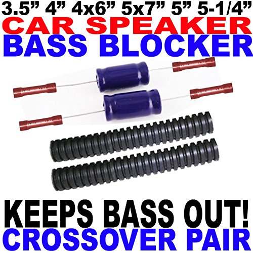 Blockers Crossovers for 3.5