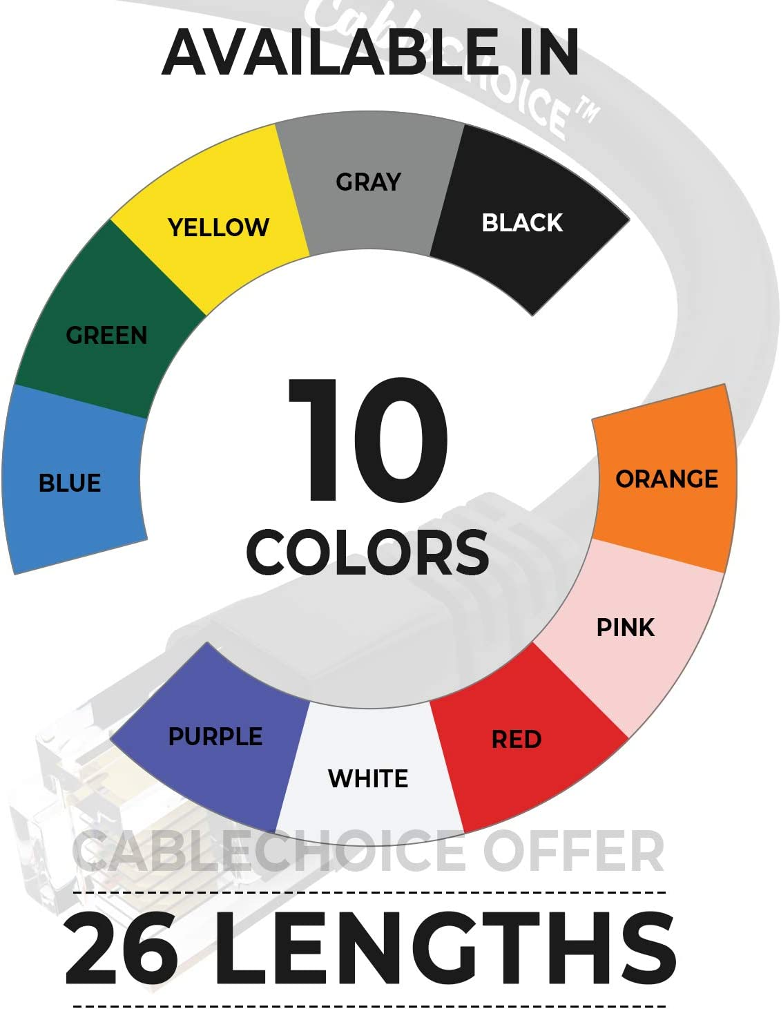 Computer Network Cable with Snagless Connector UTP Cat5e Ethernet Cable CABLECHOICE 10-Pack Available 28 Lengths and 10 Color RJ45 10Gbps High Speed LAN Internet Patch Cord 25 Feet - Yellow