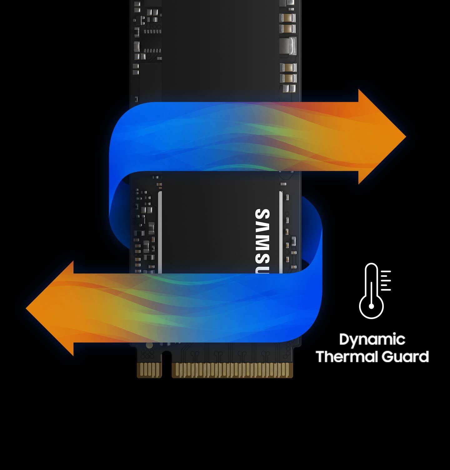Samsung 970 EVO Plus Series - 500GB PCIe NVMe - M.2 Internal SSD (MZ-V7S500B/AM) by Samsung (Image #6)