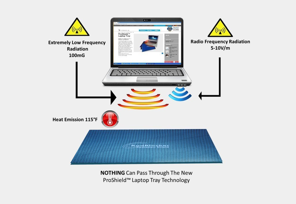 EMRSS ProShield Radiation Free Laptop Tray: Protect Yourself From Computer & WiFi Radiation - Blue by EMRSS