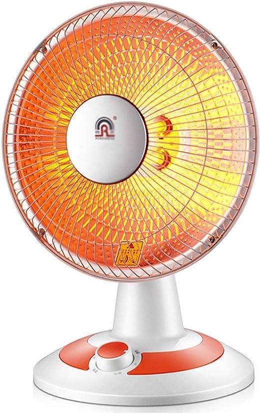 Calentador Hogar Calefacción de bajo Consumo Calefacción eléctrica ...
