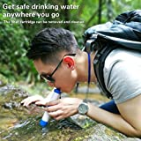 zero water inline - Portable Water Filter Straw for Outdoor Emergency Camping, Staron Personal Lightweight Purifier Pressure Water Purification and Filtration System for Hiking Backpacking Prepping and Survival (White)