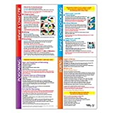 Infant & Child CPR, Choking, Poisoning & Burns First Aid Chart/Poster - 17 x 22 in. - Laminated