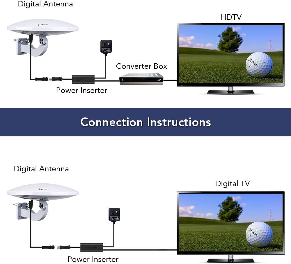 Omni-Directional Reception Amplified HDTV Antenna Outdoor//Indoor with Built-in 4G LTE Filter 65 Mile Long Range for 1080P 4K Free TV Channels,Attic//RV//Roof//Wall//Marine TV Antenna for VHF//UHF