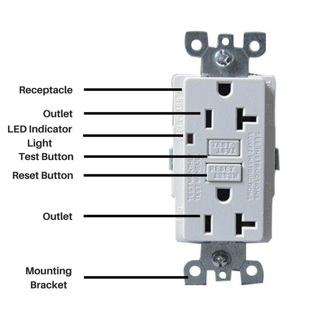 20 Amp Gfci Outlet Receptacle With Led Indicator 2 Wires 3 Poles Wiring Outlets In Parallel