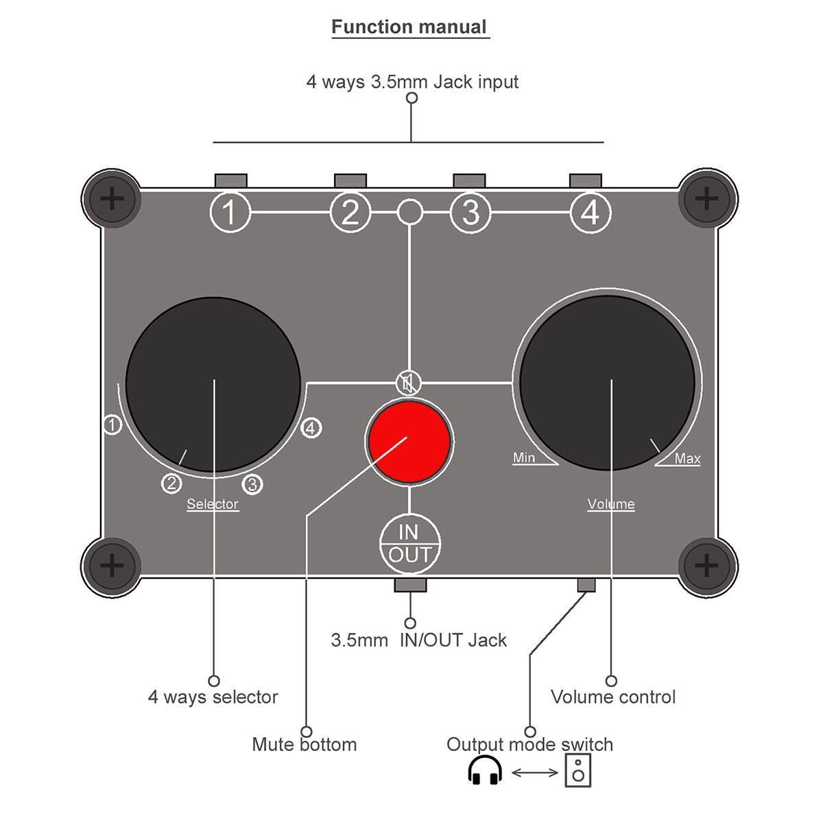 3 5mm Switcher Diagram Opinions About Wiring Connector Amazon Com Nobsound Little Bear Mc104 4 1 In Out Port
