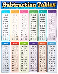 Teacher created resources subtraction tables chart 7577 office products - Table de 24 multiplication ...