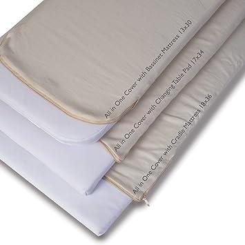 Moonlight Slumber Natural Cotton Cradle Mattress With Organic Coverlet