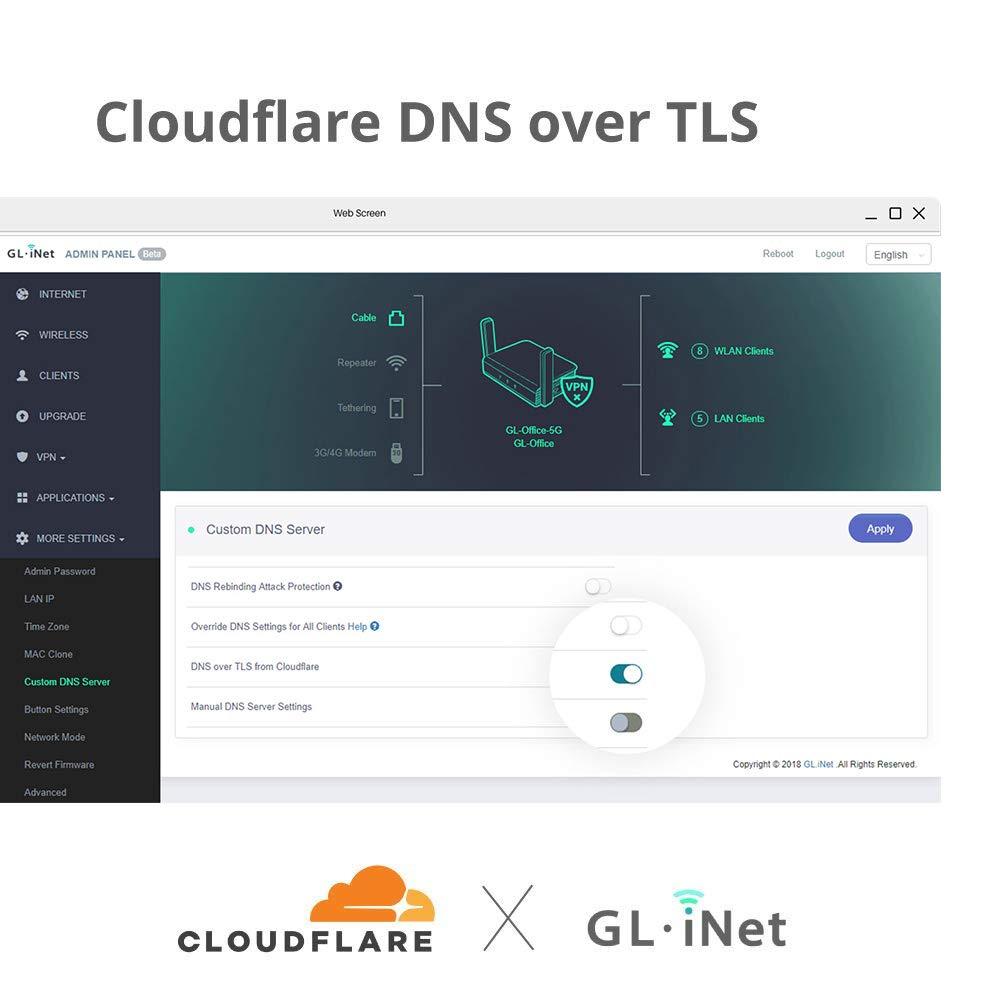 GL iNet GL-AR750S-Ext Gigabit Travel AC Router (Slate), 300Mbps(2 4G