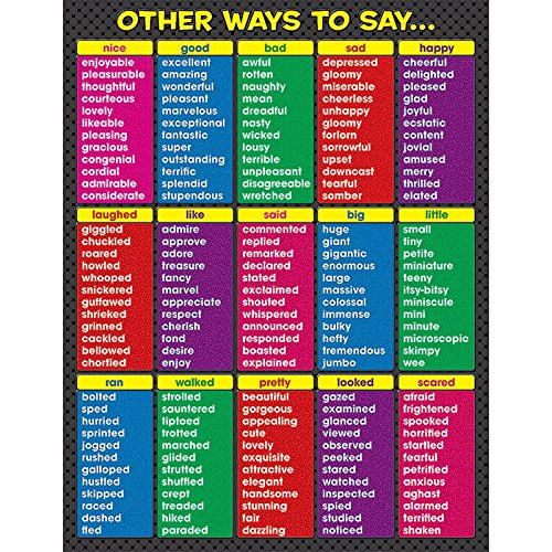Teacher Created Resources Other Ways to Say Chart, Multi Color (7706)