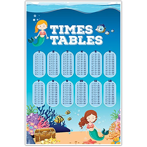 Times Tables Undersea Classroom School Poster