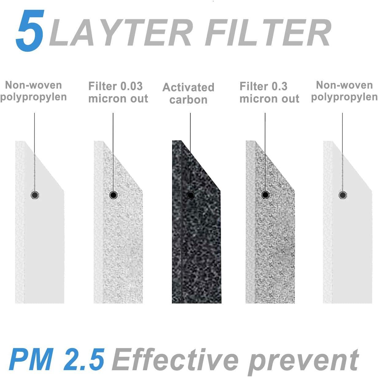 Sport Filtro 10x Paquete /& Válvula Carbón Activado Filtro de Repuesto PM2.5 Para
