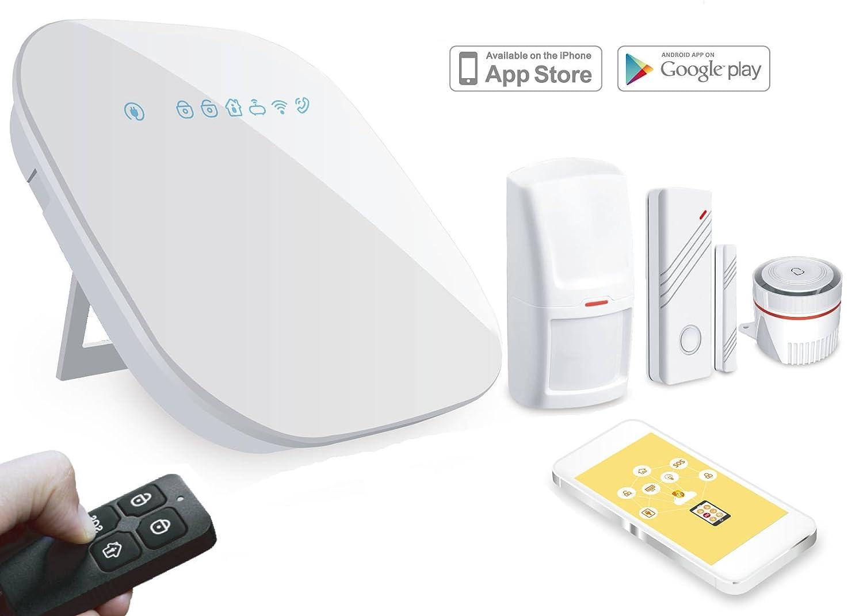 Kit Alarma WiFi + Linea Telefónica, SIN CUOTAS