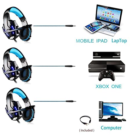 Amazon.com: G9000 Stereo Gaming Headset for PS4, PC, Controller, Flip to Mute Mic - Memory Foam Ear Pads - Built in Volume Controls: Computers & Accessories