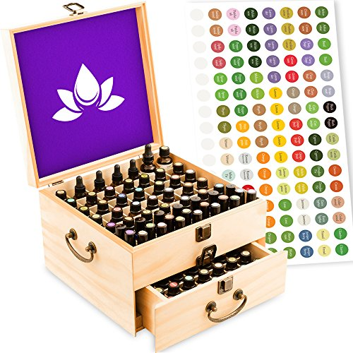 Essential Oil Box Storage Organizer