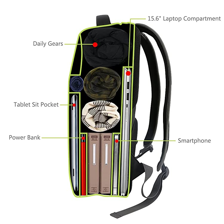 backpacking solar charger-ALLPOWERS Solar Backpack