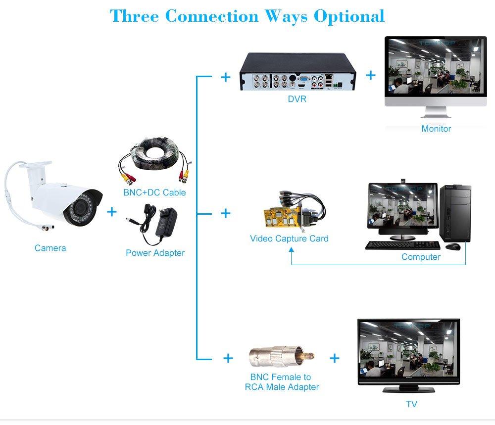 1200TVL, 1//3, 2.8-12mm, Impermeable Aire Libre Varifocal 42IR KKmoon TP-W225BK CCTV C/¨/¢mara Seguridad de Vigilancia