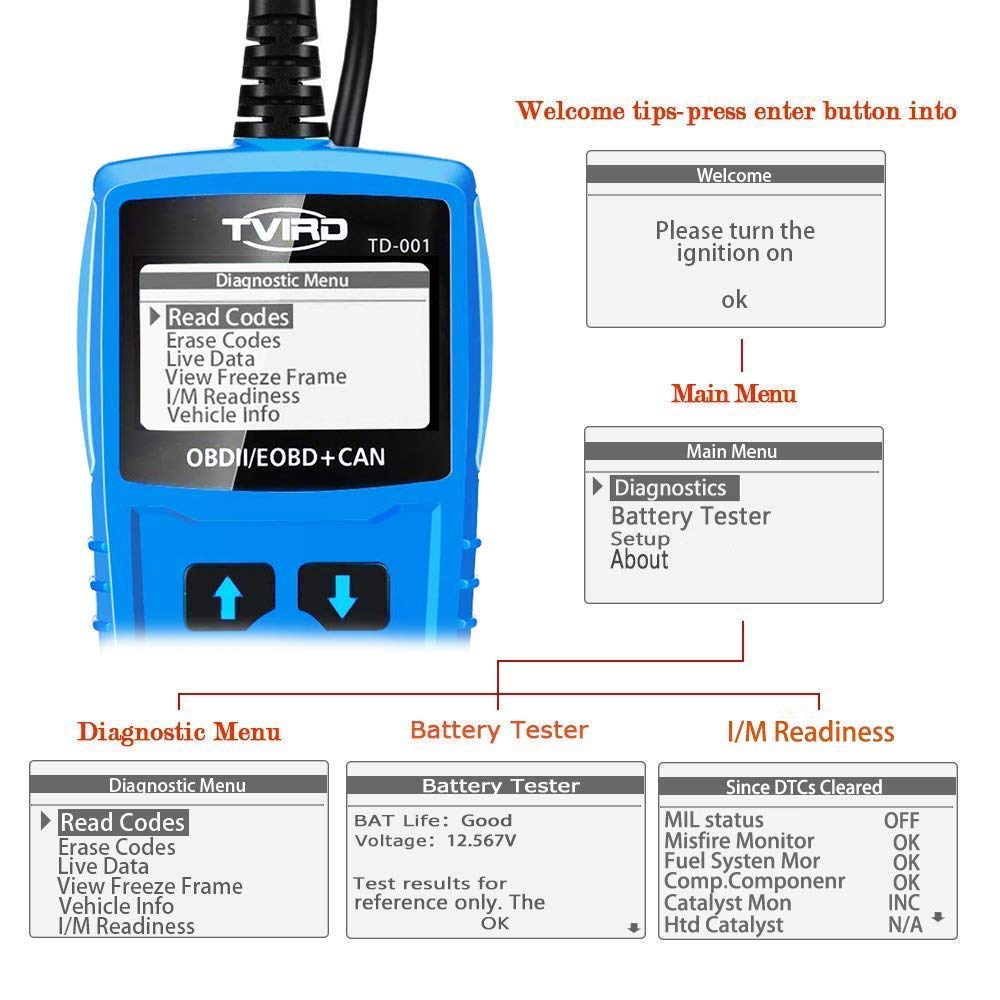 Tvird OBD 2 Scanner Universal Car Engine Fault Code Reader Classic Enhanced Diagnostic Scan Tool - Black and Blue by Tvird (Image #4)