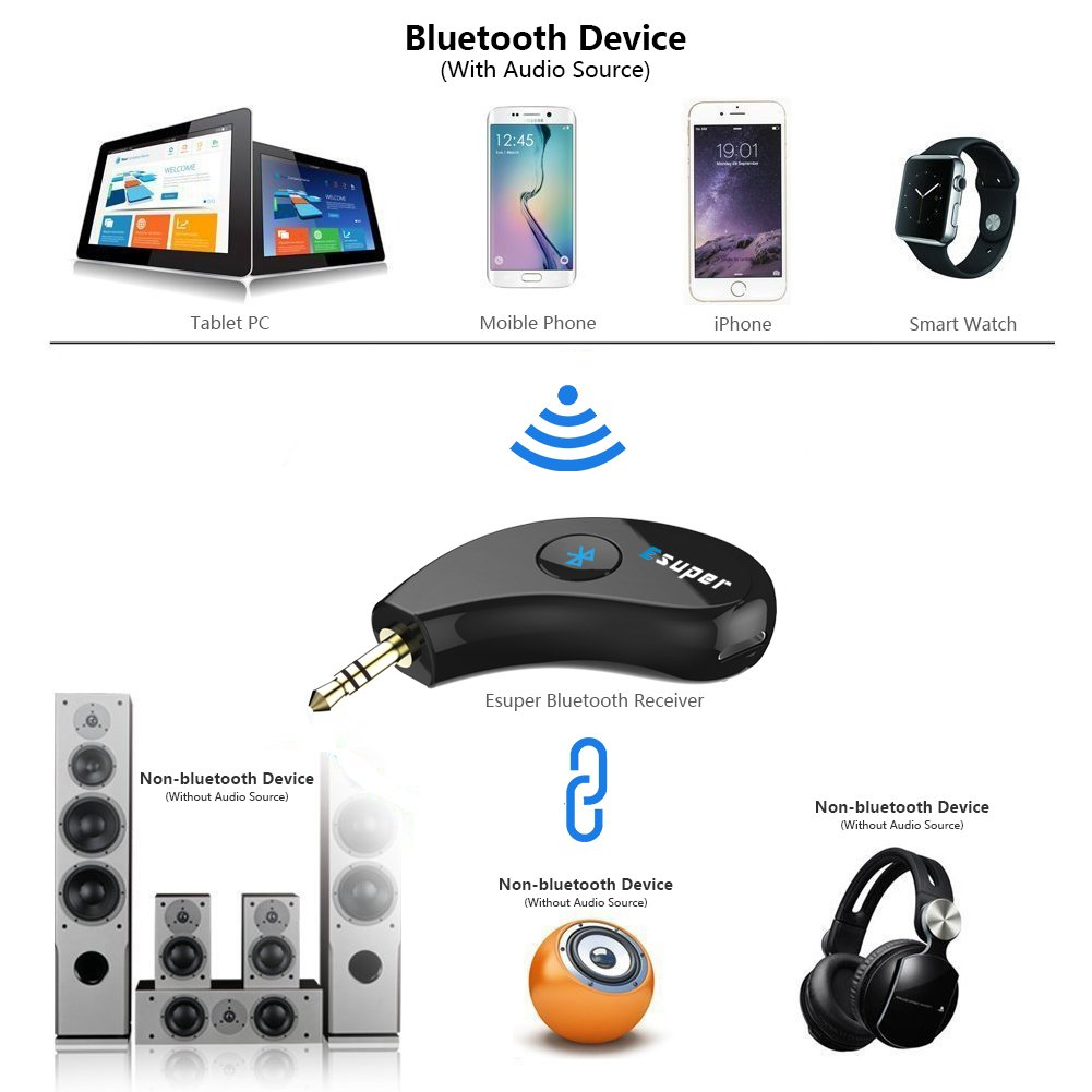 Bluetooth Receiver / Car Kit, Esuper Bluetooth Aux Adapter 3.5mm Wireles Audio Stereo Output for Home Audio Music Streaming Sound System( Bluetooth 4.2,A2DP, Hands-free Call ,40feet Bluetooth Range) by Esuper (Image #5)