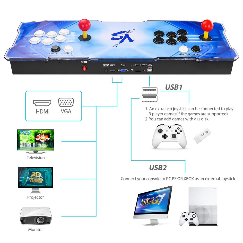 TAPDRA 3D Pandora Key 7 Retro Arcade Game Console | 2413 Retro HD Games(160 in One 3D Games Included) | Full HD 1920x1080 | Support Multiplayers | Add More Games | HDMI/VGA/USB/3.5mm Audio Output by TAPDRA (Image #3)