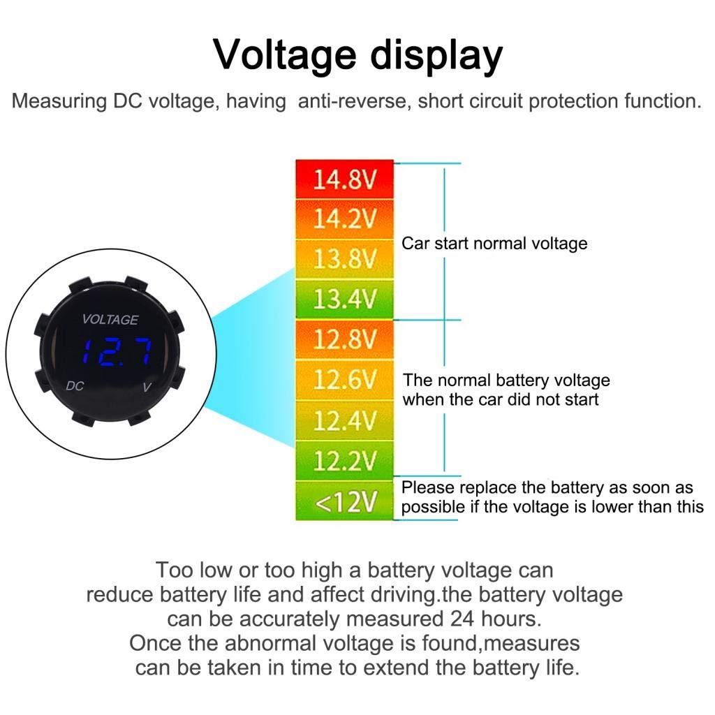 Universal Blue LED Digital Display Voltmeter Waterproof Voltage Meter for DC 12V-24V Car Motorcycle Boat Marine Vehicle Red