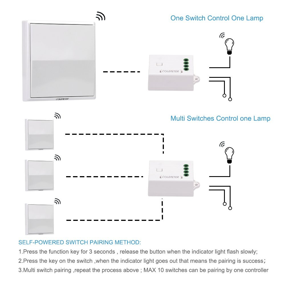 Colemeter Wireless Light Switch No Wiring Battery Wifi Way Switches With Lights Recessed Free Download Diagram Self Powered Paired Up Receiver 100 500ft Remote Control Lamps Fans Appliances