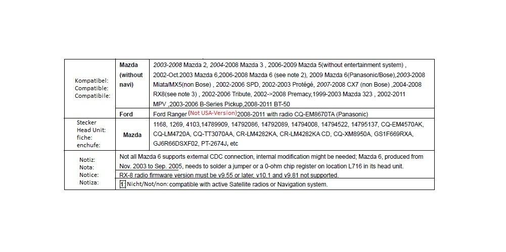 Electronicx Elec-M06-MAZ1 interface adaptateur aux mp3 USB SD pour voitures Mazda 2 3 5 6 pickup s/éries B miata MX5 SPD