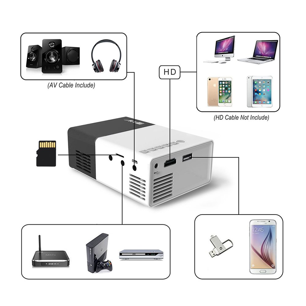 Pico Projector, Artlii Movie iPhone Mini Pocket Laptop Smartphone Projector for Home Cinema Video Party - Black&White by ARTlii (Image #4)