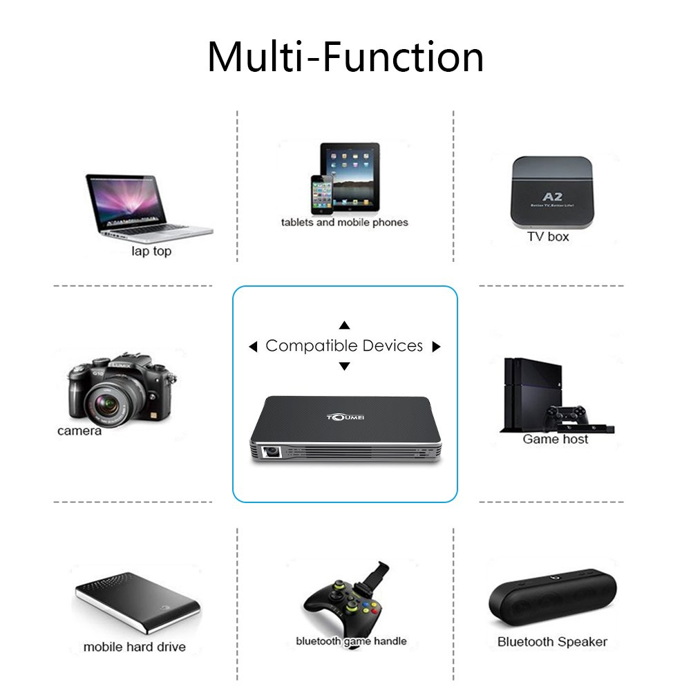 Projectors,TOUMEI Mini Portable Android 7.1 Video Projector Max Throw 120 Display,Smart Mobile Projector Support HD 1080P Keystone Correction,Bluetooth and WI-FI 2019 Upgarde C800
