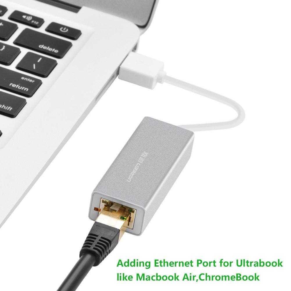 UGREEN USB 2.0 auf RJ45 Fast Ethernet Lan Netzwerk: Amazon.de ...