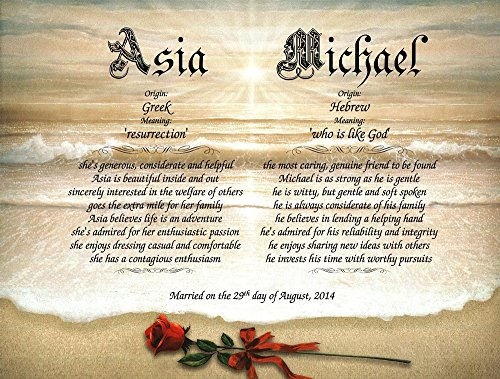 Personalized Dual Name Meaning Wedding on Rose on Beach Art Background ()