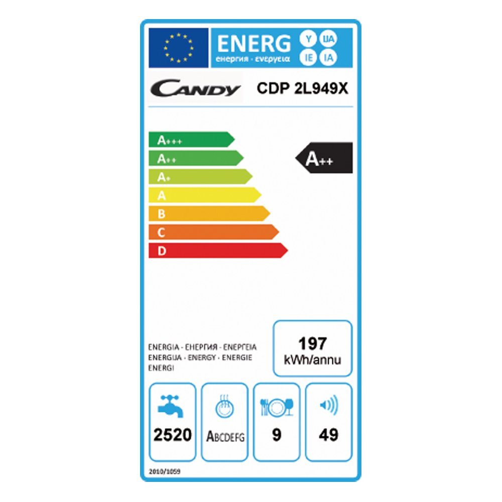 Ancho 45CM Clase A++A CDP 2L949X Lavavajillas Candy Display LED 9 Servicios