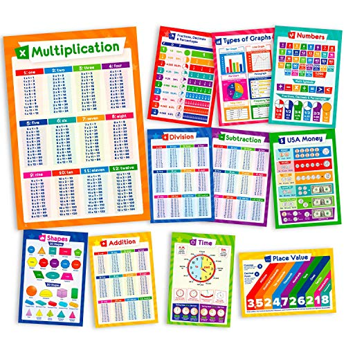 11 Educational Math Posters - Multiplication Chart Table, Place Value Chart, Money Poster, Shapes Poster, Fractions, Division, Addition, Subtraction, Numbers, Classroom Decorations for Kids, 13x19