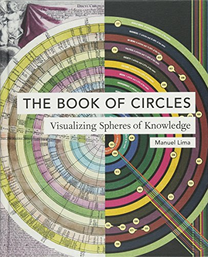 The book of circles:visualizing spheres of knowledge