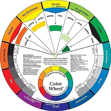 Amazon Hot Sale 1x Tattoo Pigment Color Wheel Chart Supplies
