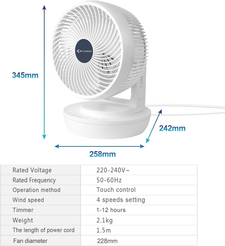 Ventilador de escritorio Mycarbon dormitorio 9 pulgadas ventilador de enfriamiento silencioso Turbo 1800m3//h el/éctrico circulador de aire oscilante control remoto con modo ECO para mesa