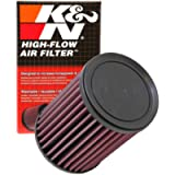 Motorcycle & Powersports Filtration Products