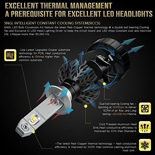 SNGL-best-led-headlight-kit