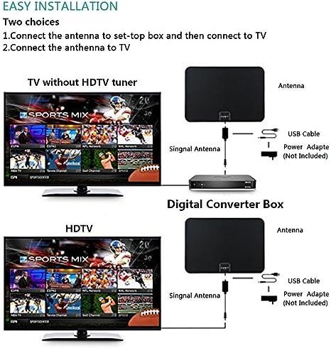 Danny® TV Aerial – 50 Miles 1080P Transparente Digital HDTV Antena – Mejor HDTV Antena Indoor – Papel Ultrafina de Super Soft & Light (Negro)