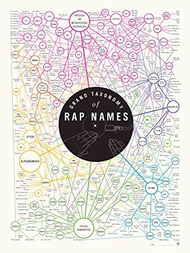 Best Rap Posters 4