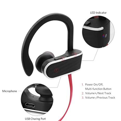 Auriculares Bluetooth Inalámbrico, Headphones Acuaticos IPX7 Resistente al Agua para Deporte Ciclismo Gimnasio Fitness, Compatible con iPhone Samsung Sony ...