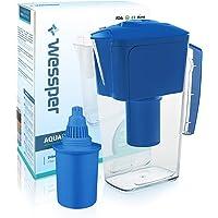 Wessper Waterfilter Kkan 2.5L Aquapro met 1 alkalisch filterpatroon, BPA-vrij