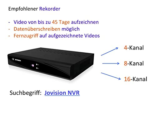 JVS - de N63 de DY/Jovision Dome Cámara IP Indoor, 1 MPx, HD, 720p, vigilancia, cámara de red, detección de movimiento, alarma de email, Trade-Shop ledes de ...