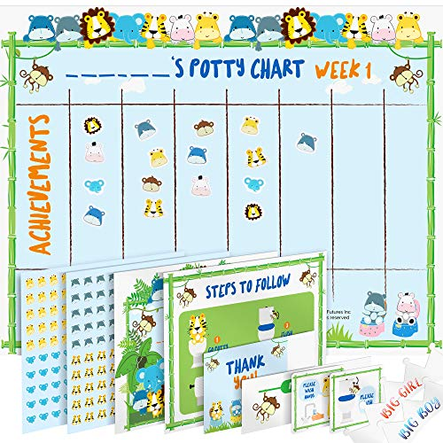 Potty Training Chart for Toddlers - Reward Your Child - Sticker Chart, 4 Week Reward Chart, Certificate, Instruction Booklet and More - for Boys and Girls