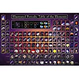 Illustrated Periodic Table of the Elements Educational Poster Collections Poster Print, 36x24