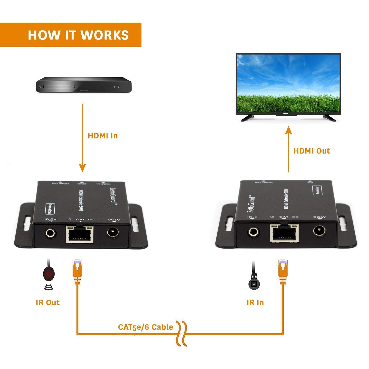 Zettaguard 164 Feet Hdmi Extender Over Single Cat5 Cat6 Hdmisuperextendercat6wiringdiagramjpg Ethernet Cable With Ir Control 1080p 3d Support Vibrant Computers Accessories